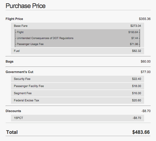 What spirit airlines dont tell you about their bare fares for Spirit airlines ticket prices