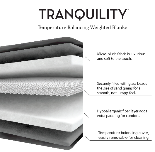 Visual chart on How Tranquility Weighted Blankets are constructed